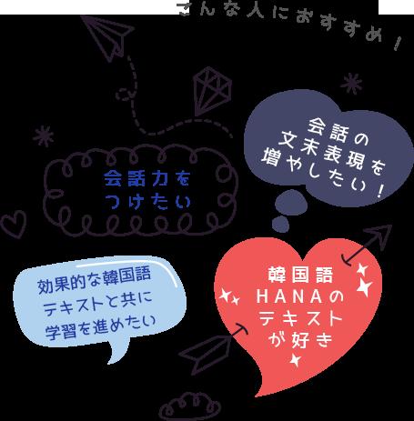 韓国語HANAのテキストが好き/会話の文末表現を増やしたい/会話力をつけたい。そんな人にオススメ