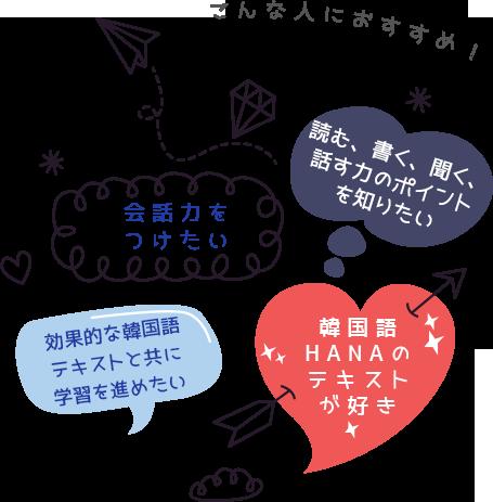 韓国語HANAのテキストが好き/読む、書く、聞く、話す力のポイントを知りたい/会話力をつけたい。そんな人にオススメ